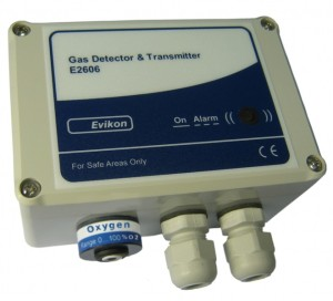 Gaslarm-gasvarnare